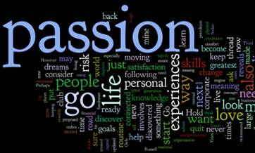 word cloud about passion and positivity